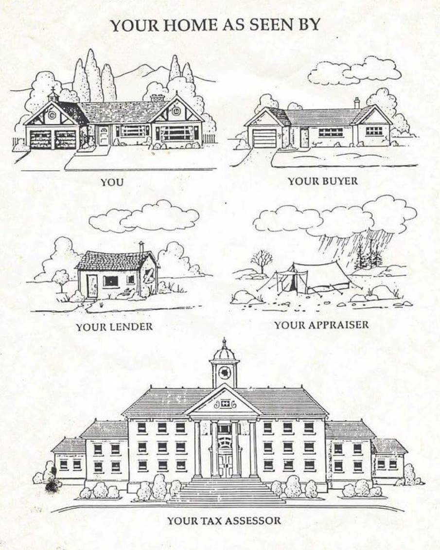 Your Home as Viewed by Others
